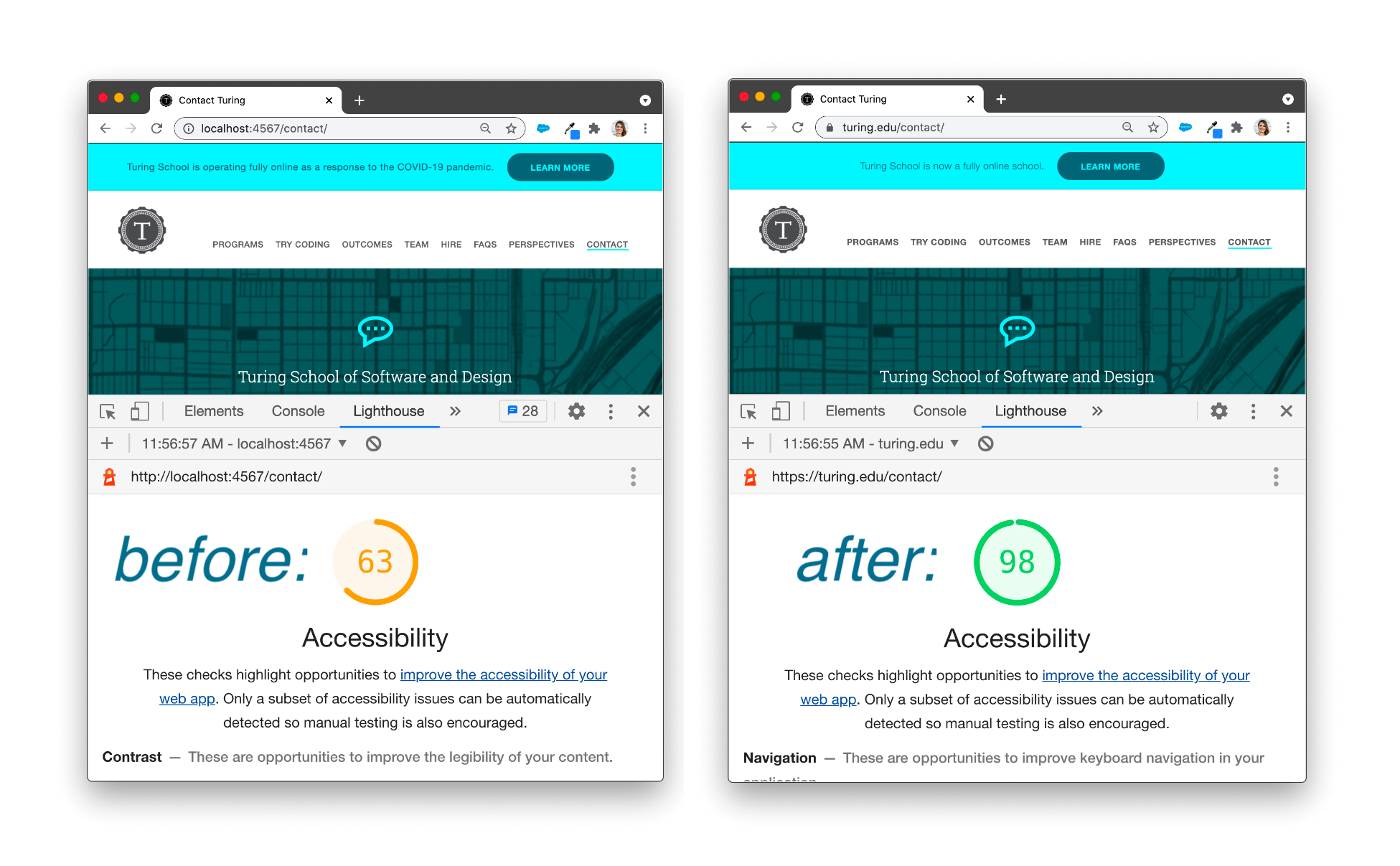 """Two browser windows. On the left is the """"before"""" marketing site with a LightHouse Accessibility score of 63. On the right is the """"after"""" marketing site with a LightHouse Accessibility score of 98."""